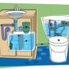 Conoce las formas de ahorrar agua